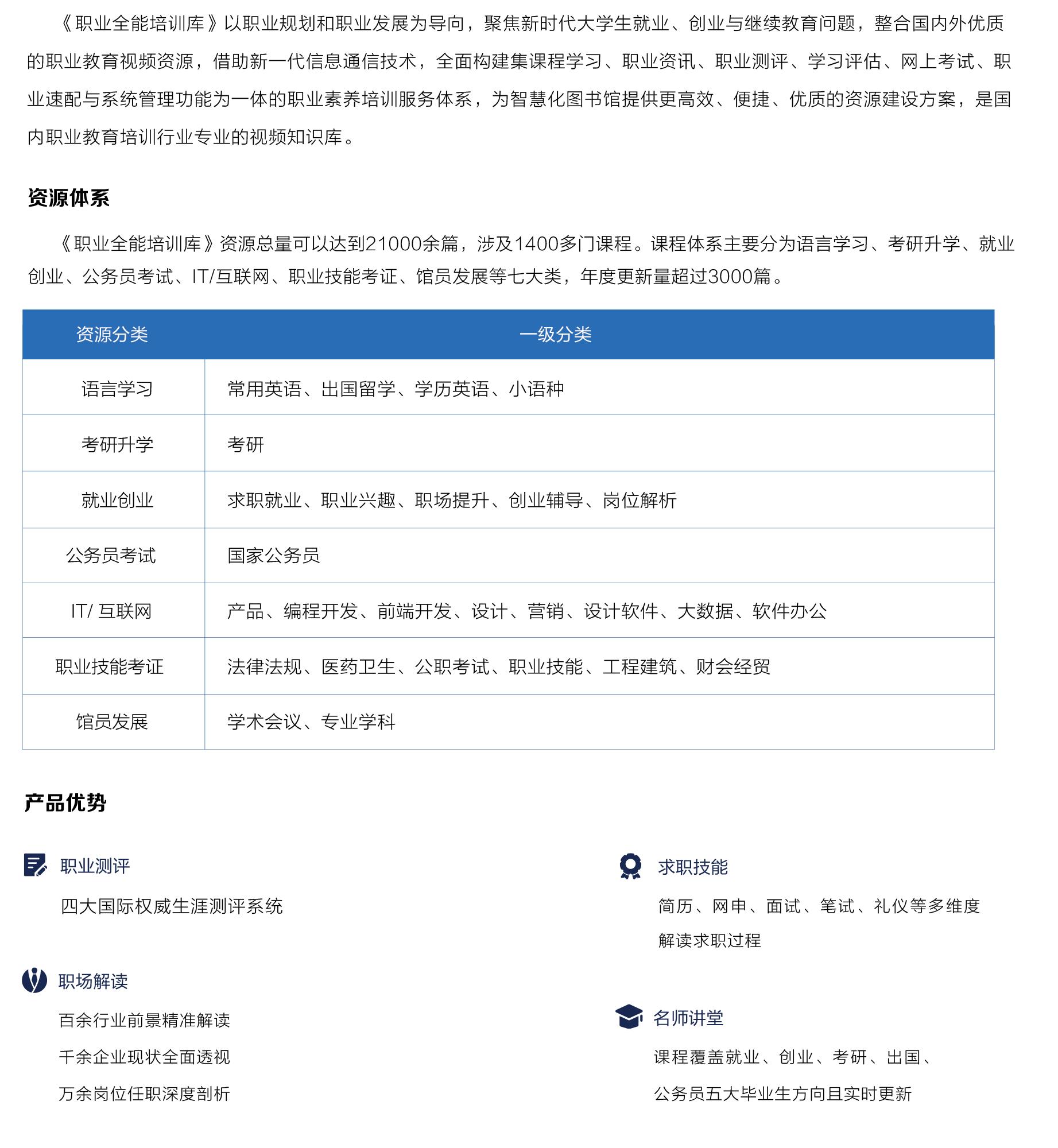 职业全能培训库_画板 1.png